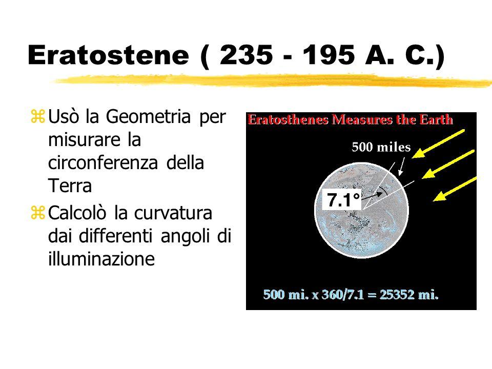Eratostene ( 235 - 195 A. C.) Usò la Geometria per misurare la circonferenza della Terra.