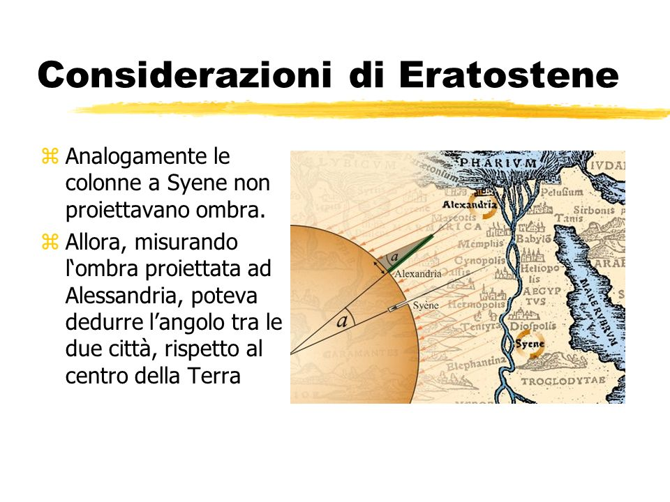 Considerazioni di Eratostene