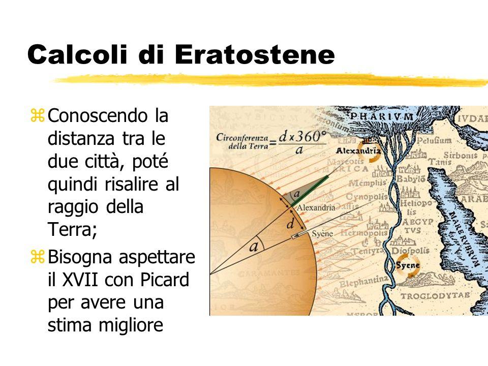 Calcoli di Eratostene Conoscendo la distanza tra le due città, poté quindi risalire al raggio della Terra;