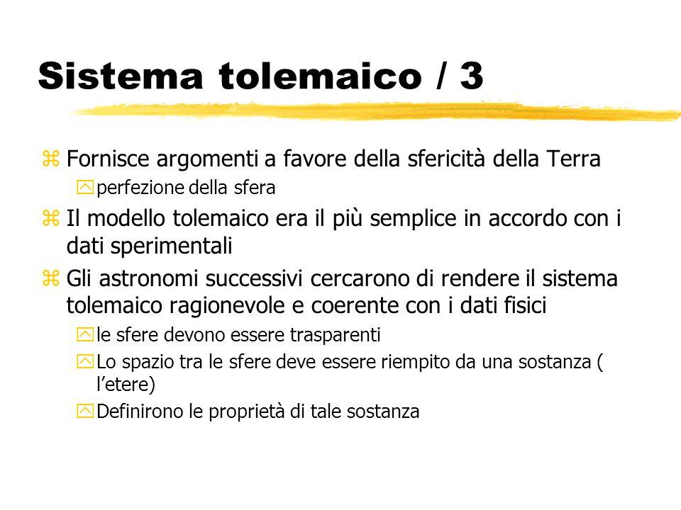 Sistema tolemaico / 3Fornisce argomenti a favore della sfericità della Terra. perfezione della sfera.