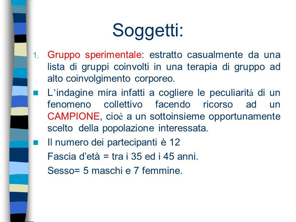 Soggetti: Gruppo sperimentale: estratto casualmente da una lista di gruppi coinvolti in una terapia di gruppo ad alto coinvolgimento corporeo.