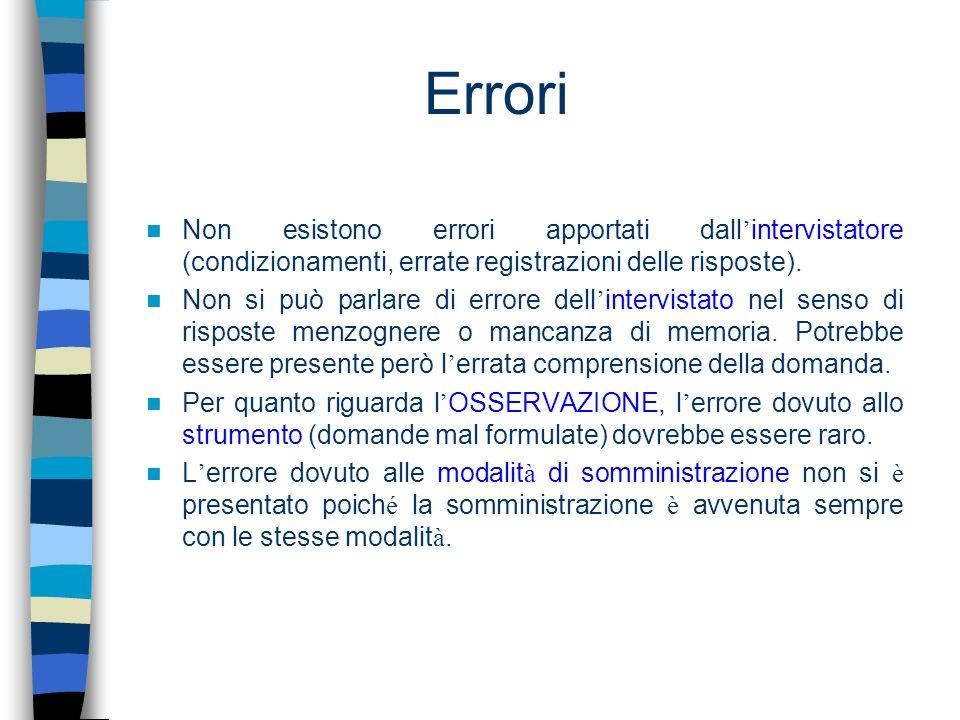 Errori Non esistono errori apportati dall'intervistatore (condizionamenti, errate registrazioni delle risposte).