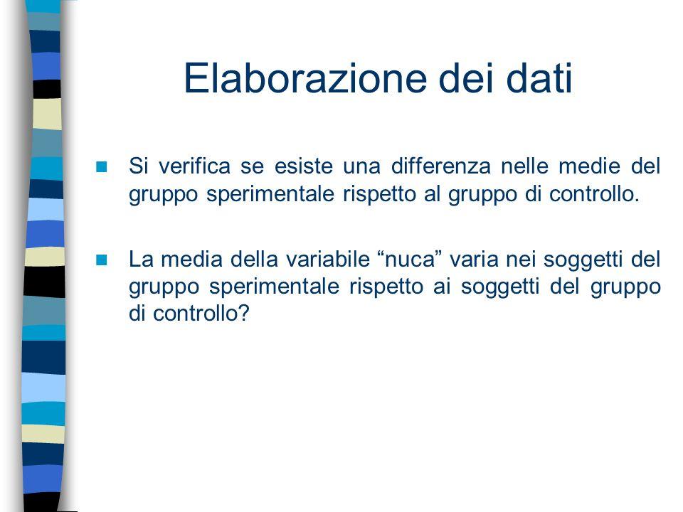 Elaborazione dei dati Si verifica se esiste una differenza nelle medie del gruppo sperimentale rispetto al gruppo di controllo.