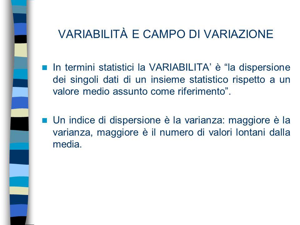 VARIABILITÀ E CAMPO DI VARIAZIONE