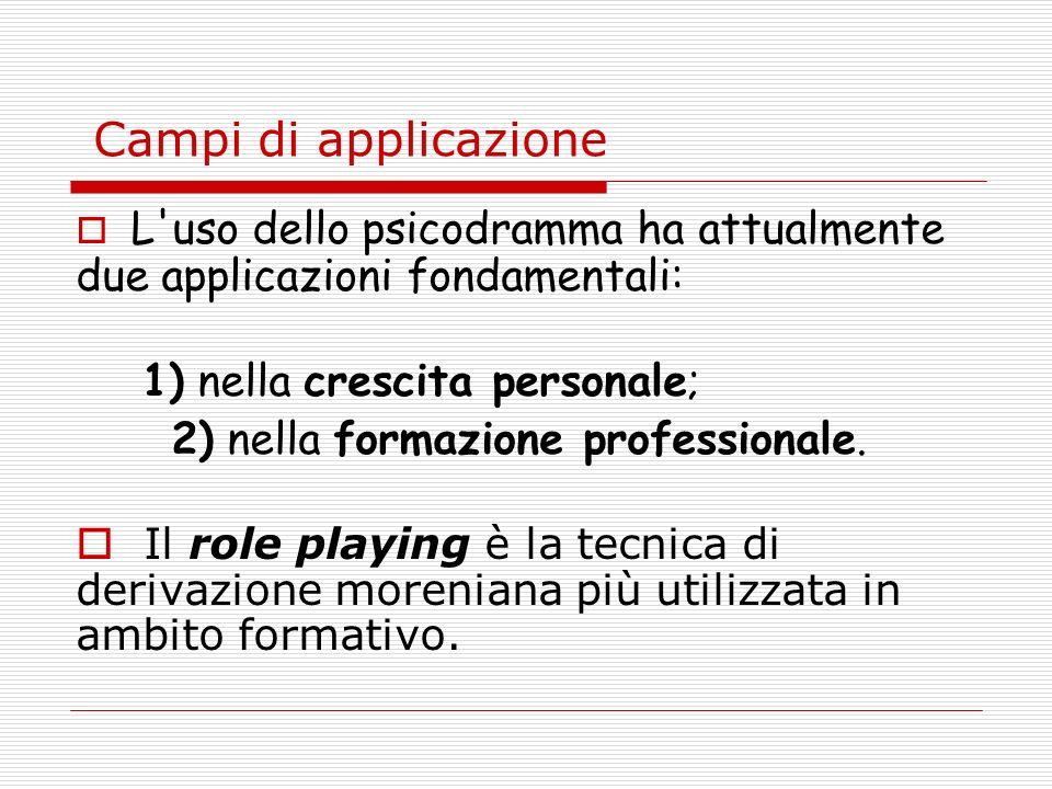 Campi di applicazione 1) nella crescita personale;