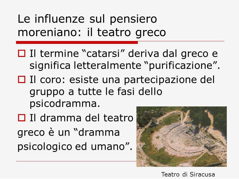 Le influenze sul pensiero moreniano: il teatro greco