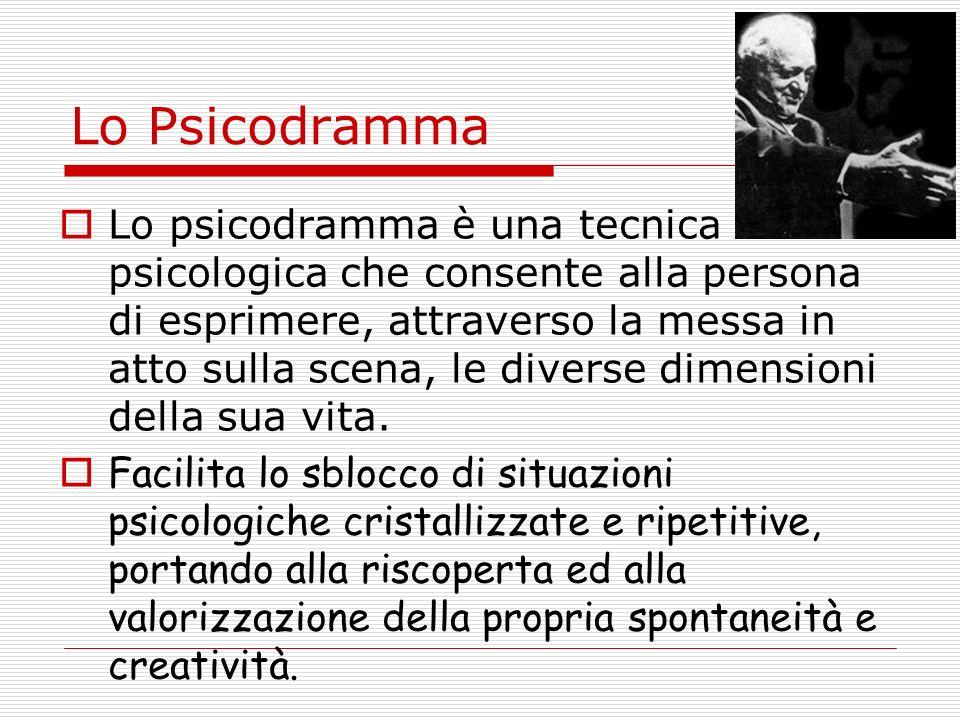 Lo Psicodramma