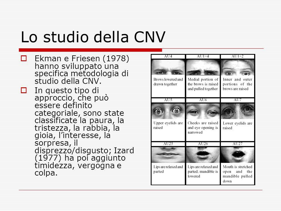 Lo studio della CNV Ekman e Friesen (1978) hanno sviluppato una specifica metodologia di studio della CNV.