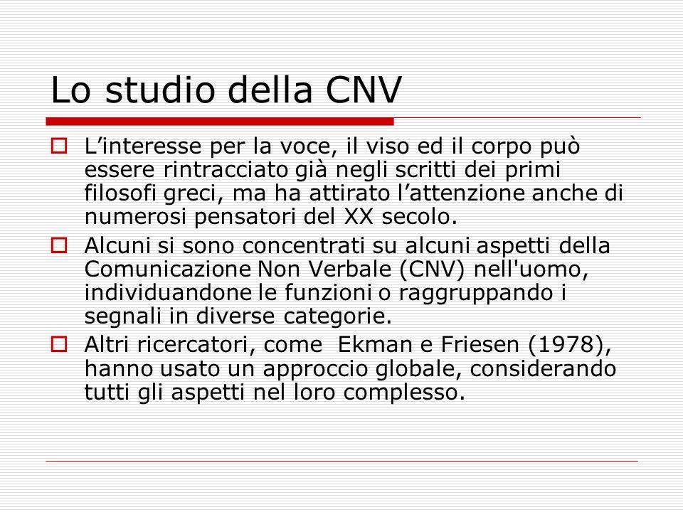 Lo studio della CNV