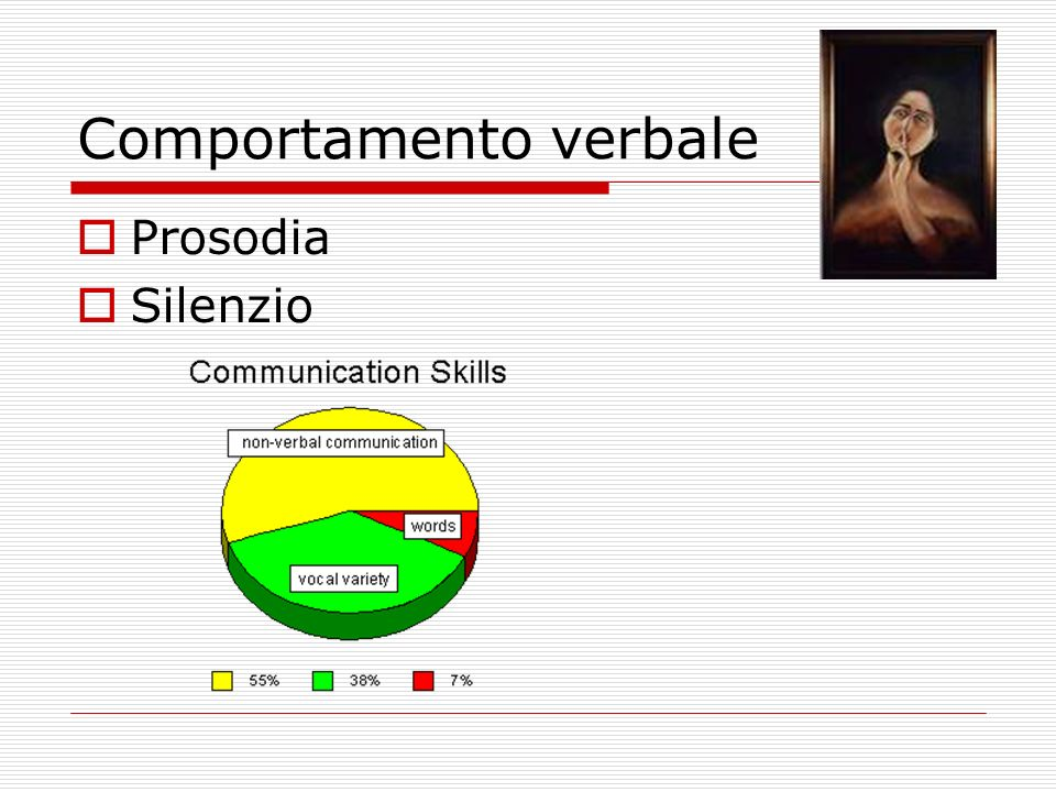 Comportamento verbale