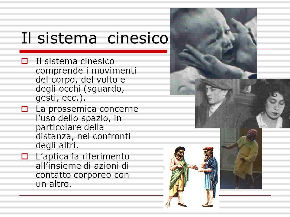 Il sistema cinesicoIl sistema cinesico comprende i movimenti del corpo, del volto e degli occhi (sguardo, gesti, ecc.).