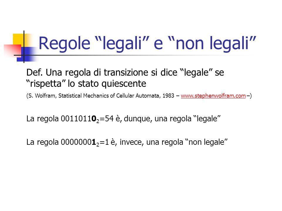 Regole legali e non legali