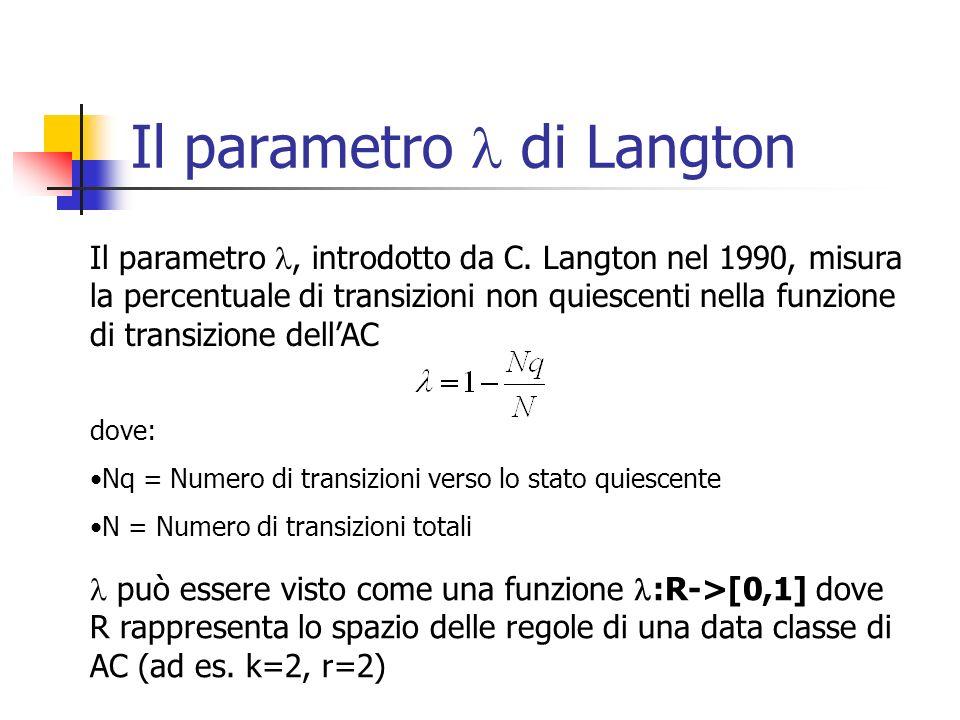 Il parametro  di Langton