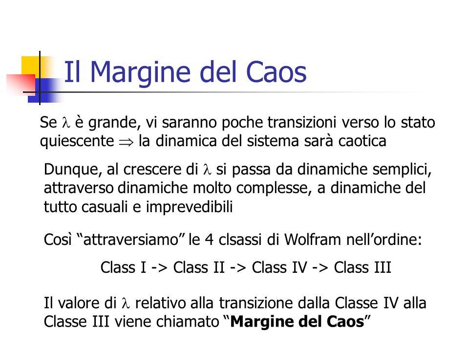 Class I -> Class II -> Class IV -> Class III