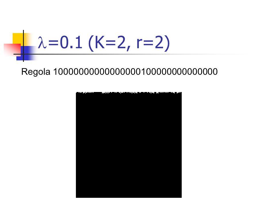 =0.1 (K=2, r=2) Regola 10000000000000000100000000000000