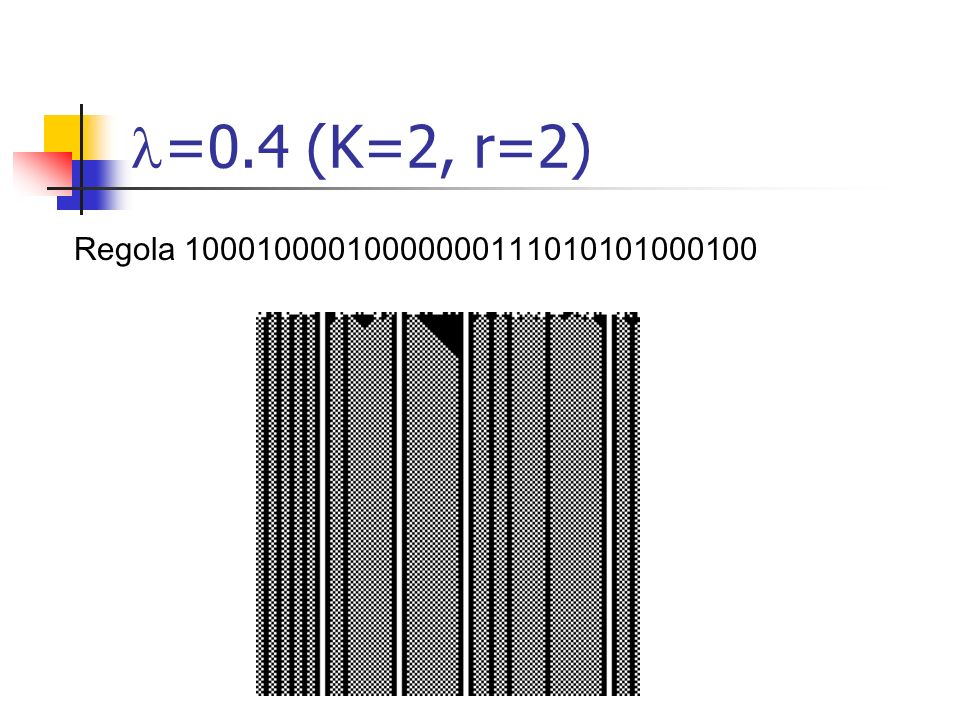 =0.4 (K=2, r=2) Regola 10001000010000000111010101000100