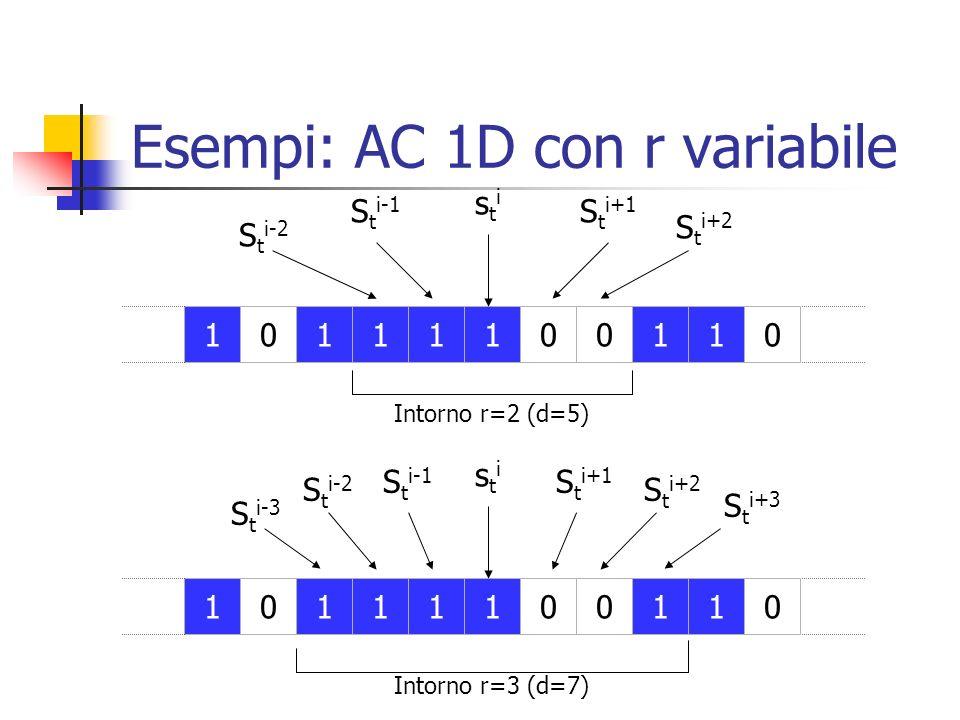 Esempi: AC 1D con r variabile