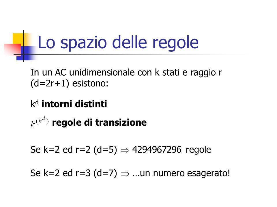 Lo spazio delle regole In un AC unidimensionale con k stati e raggio r (d=2r+1) esistono: kd intorni distinti.