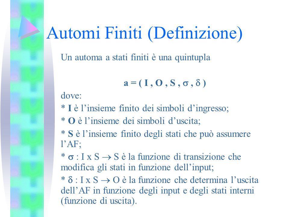 Automi Finiti (Definizione)