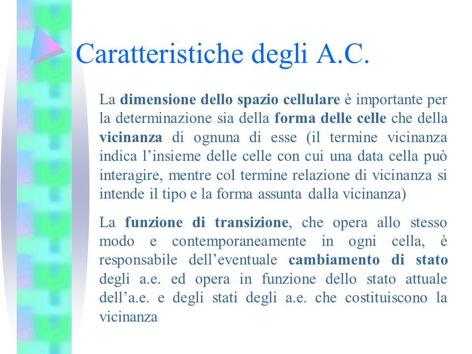 Caratteristiche degli A.C.