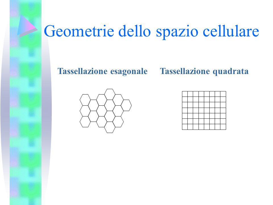Geometrie dello spazio cellulare