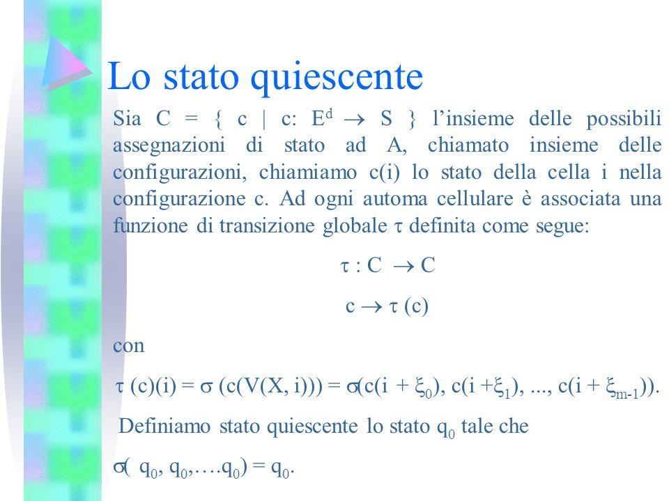  (c)(i) =  (c(V(X, i))) = (c(i + 0), c(i +1), ..., c(i + m-1)).