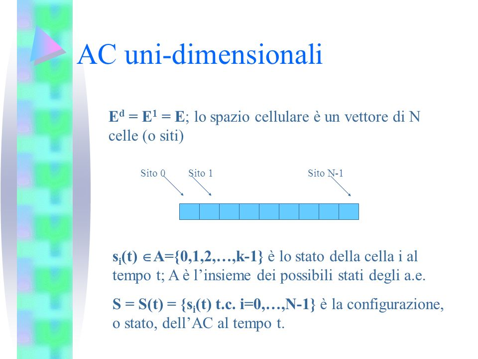 AC uni-dimensionali Ed = E1 = E; lo spazio cellulare è un vettore di N celle (o siti) Sito 0. Sito 1.