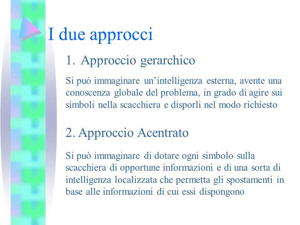 I due approcci Approccio gerarchico 2. Approccio Acentrato