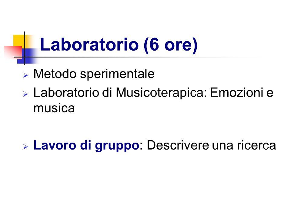 Laboratorio (6 ore) Metodo sperimentale