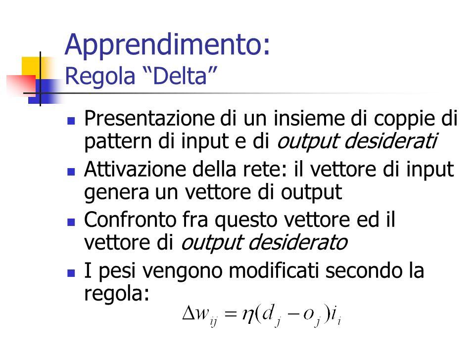 Apprendimento: Regola Delta