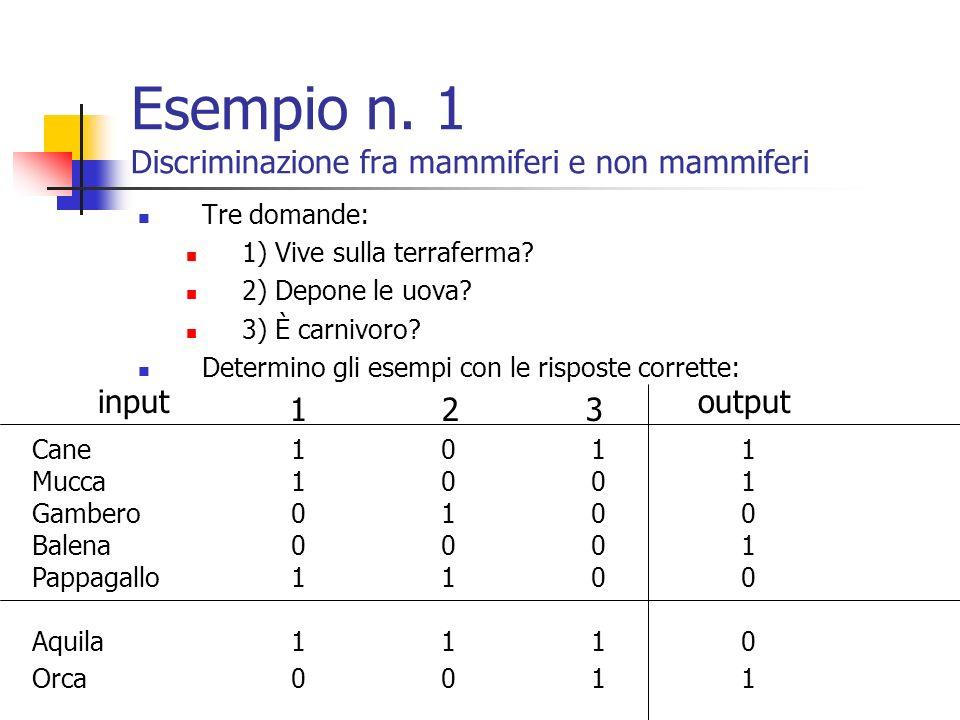 Esempio n. 1 Discriminazione fra mammiferi e non mammiferi