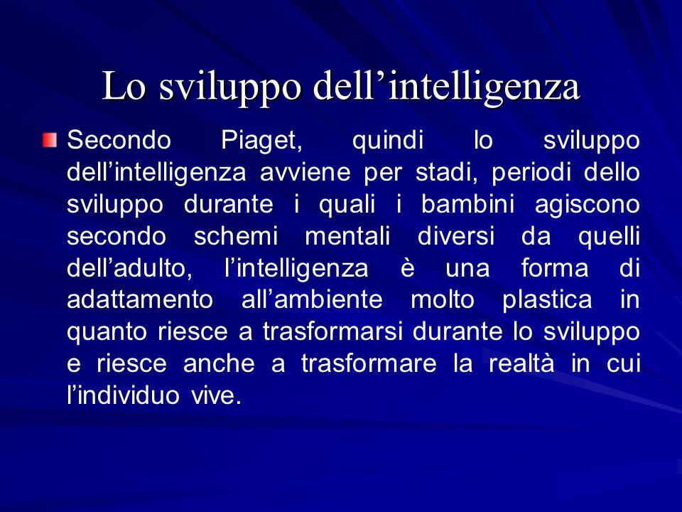 Lo sviluppo dell'intelligenza