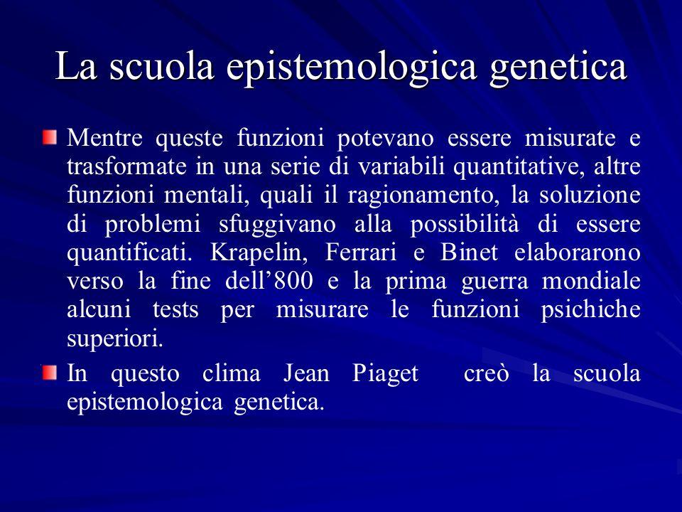 La scuola epistemologica genetica