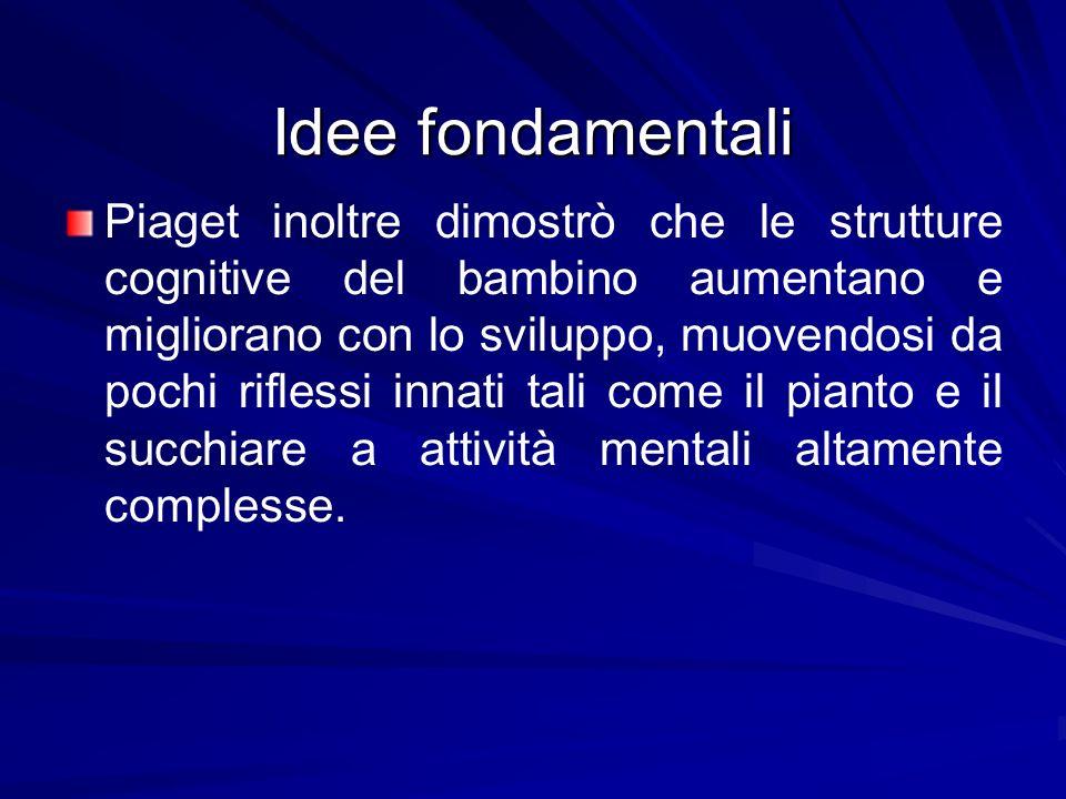 Idee fondamentali