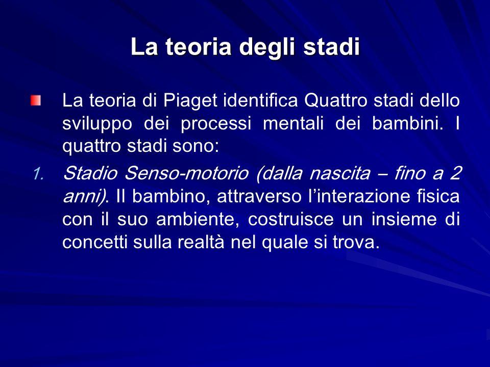 La teoria degli stadi La teoria di Piaget identifica Quattro stadi dello sviluppo dei processi mentali dei bambini. I quattro stadi sono: