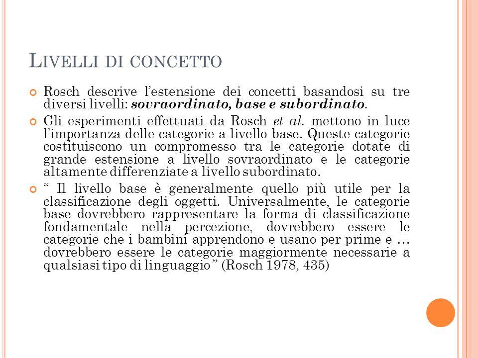 Livelli di concetto Rosch descrive l'estensione dei concetti basandosi su tre diversi livelli: sovraordinato, base e subordinato.