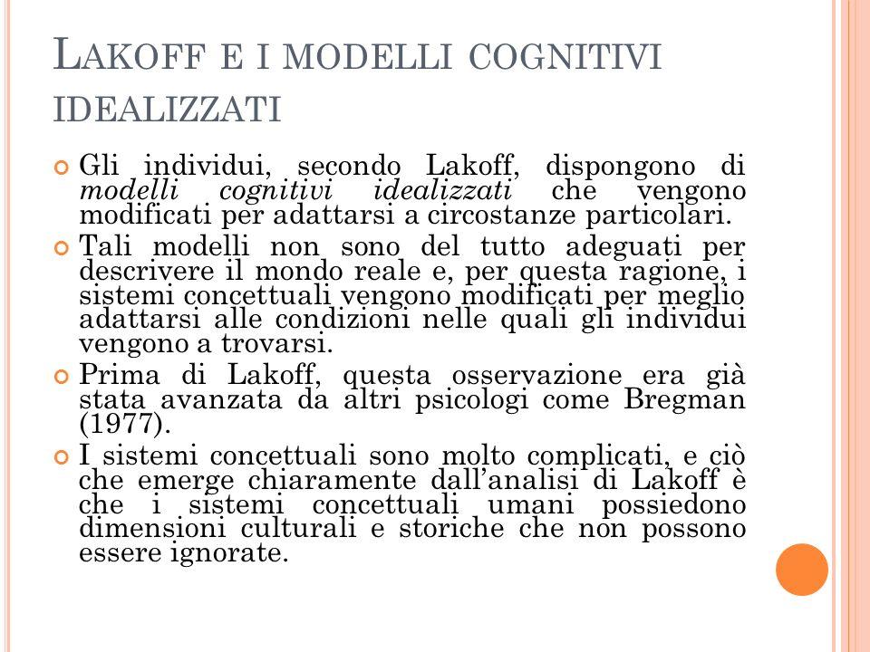 Lakoff e i modelli cognitivi idealizzati