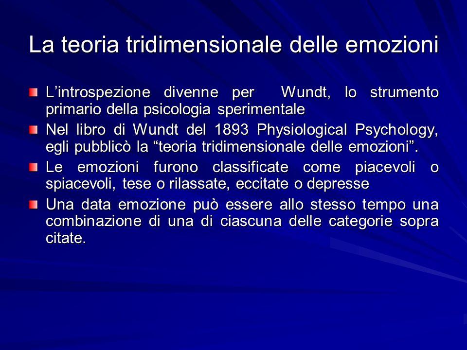 La teoria tridimensionale delle emozioni