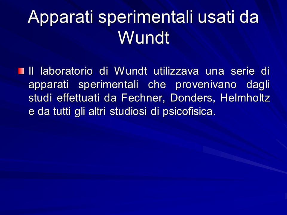 Apparati sperimentali usati da Wundt