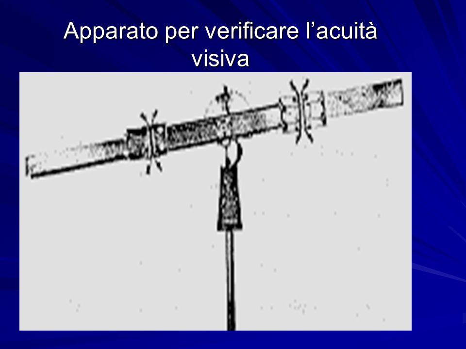 Apparato per verificare l'acuità visiva