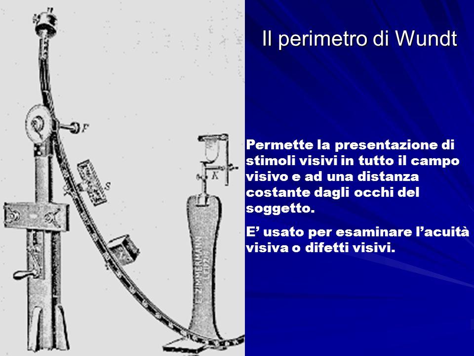Il perimetro di Wundt Permette la presentazione di stimoli visivi in tutto il campo visivo e ad una distanza costante dagli occhi del soggetto.