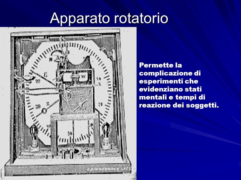 Apparato rotatorio Permette la complicazione di esperimenti che evidenziano stati mentali e tempi di reazione dei soggetti.