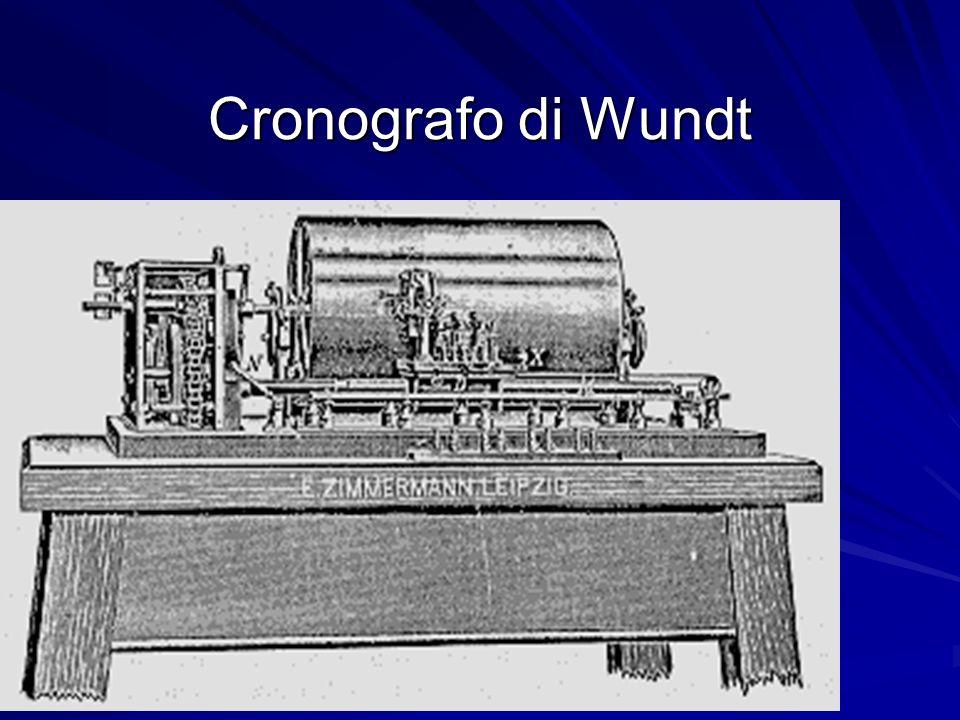 Cronografo di Wundt