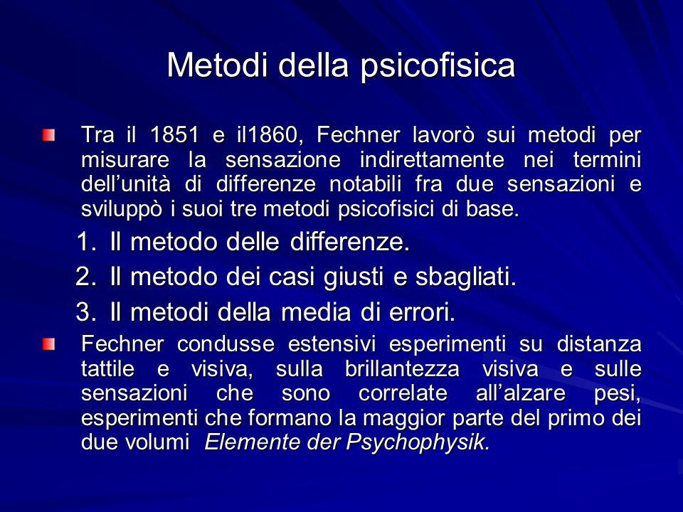 Metodi della psicofisica