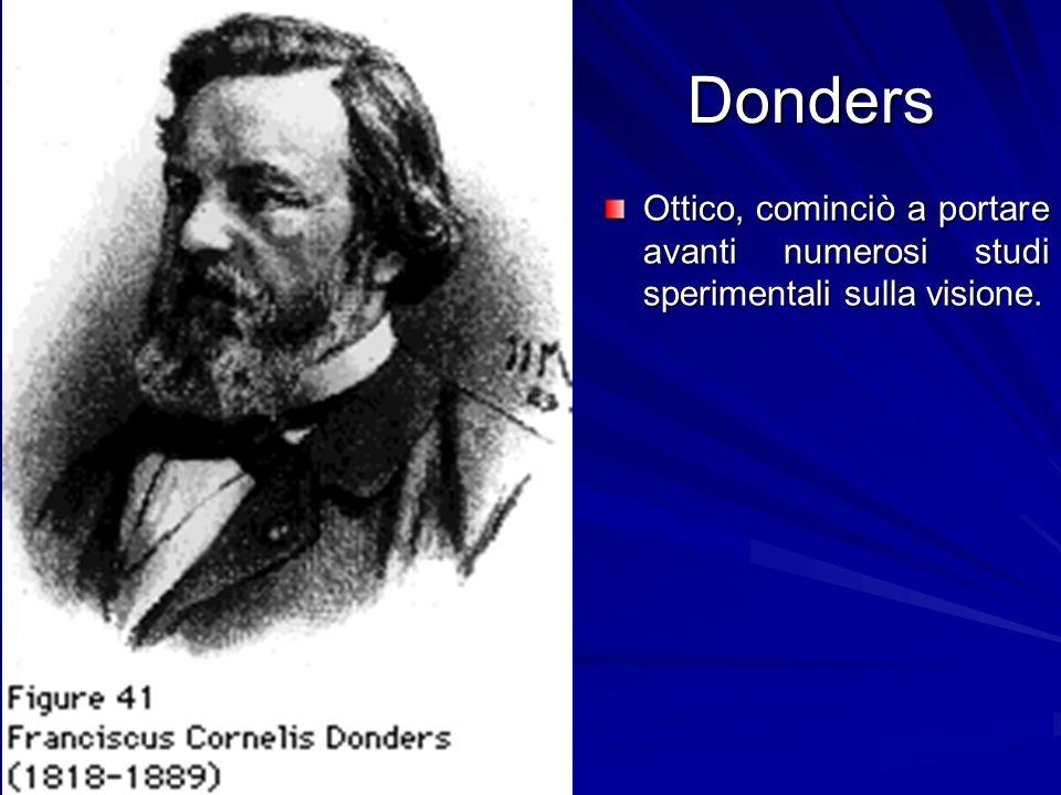 Donders Ottico, cominciò a portare avanti numerosi studi sperimentali sulla visione.
