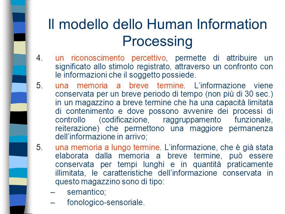 Il modello dello Human Information Processing