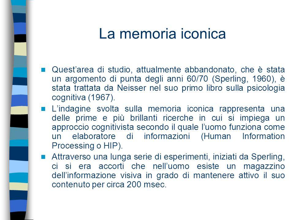 La memoria iconica