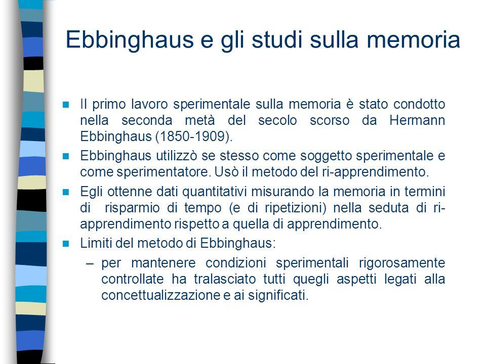 Ebbinghaus e gli studi sulla memoria