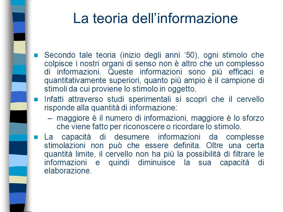 La teoria dell'informazione