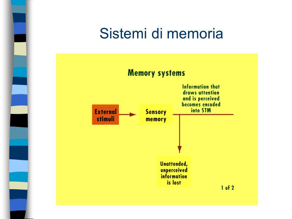 Sistemi di memoria